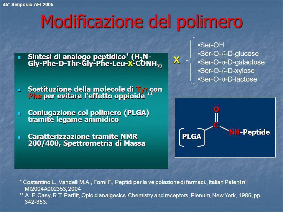 Modificazione del polimero