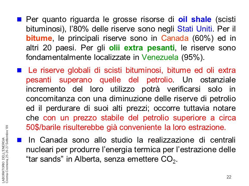 Per quanto riguarda le grosse risorse di oil shale (scisti bituminosi), l'80% delle riserve sono negli Stati Uniti. Per il bitume, le principali riserve sono in Canada (60%) ed in altri 20 paesi. Per gli olii extra pesanti, le riserve sono fondamentalmente localizzate in Venezuela (95%).