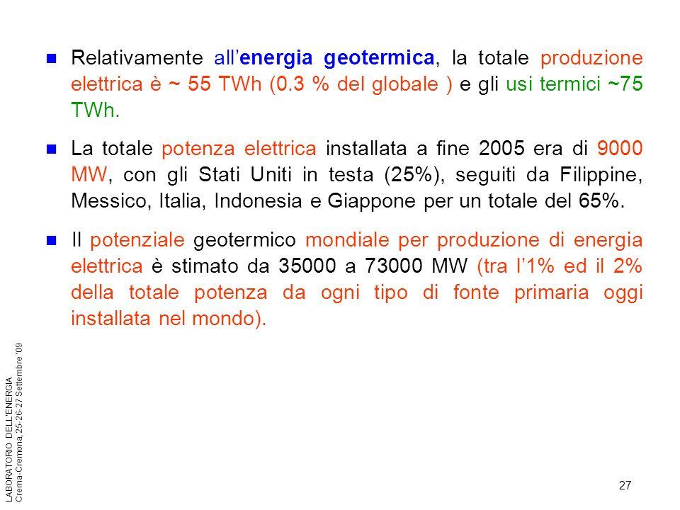 Relativamente all'energia geotermica, la totale produzione elettrica è ~ 55 TWh (0.3 % del globale ) e gli usi termici ~75 TWh.