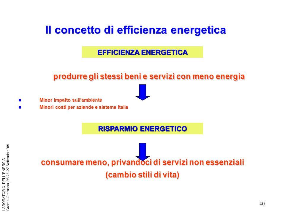 ll concetto di efficienza energetica