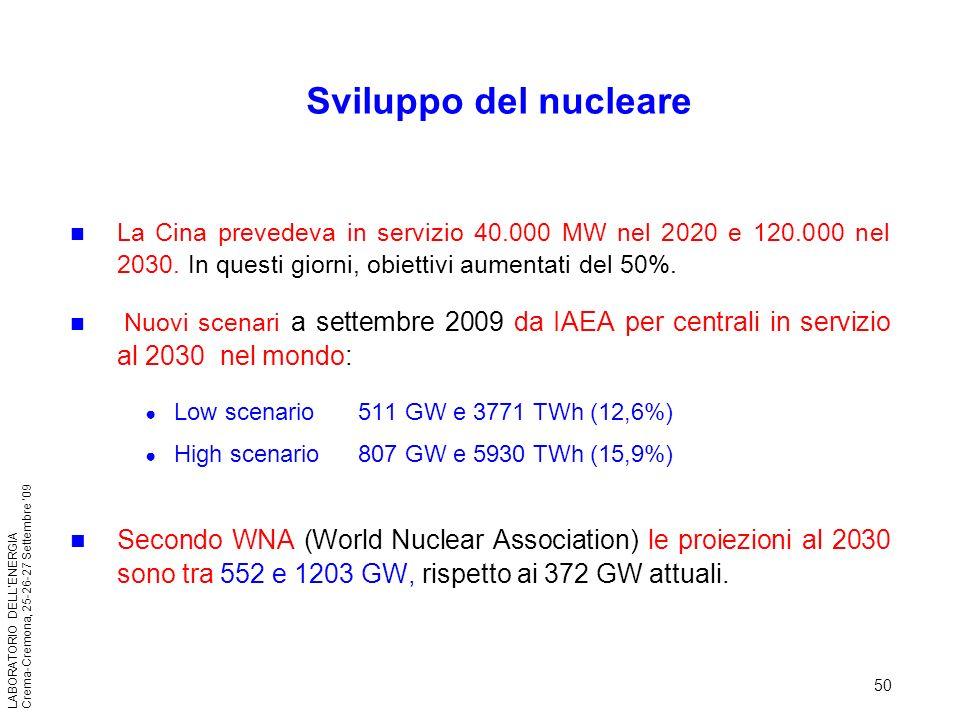 Sviluppo del nucleare La Cina prevedeva in servizio 40.000 MW nel 2020 e 120.000 nel 2030. In questi giorni, obiettivi aumentati del 50%.