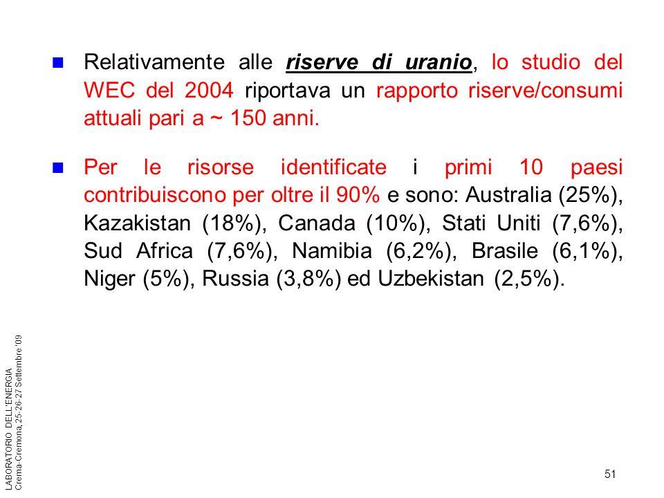 Relativamente alle riserve di uranio, lo studio del WEC del 2004 riportava un rapporto riserve/consumi attuali pari a ~ 150 anni.