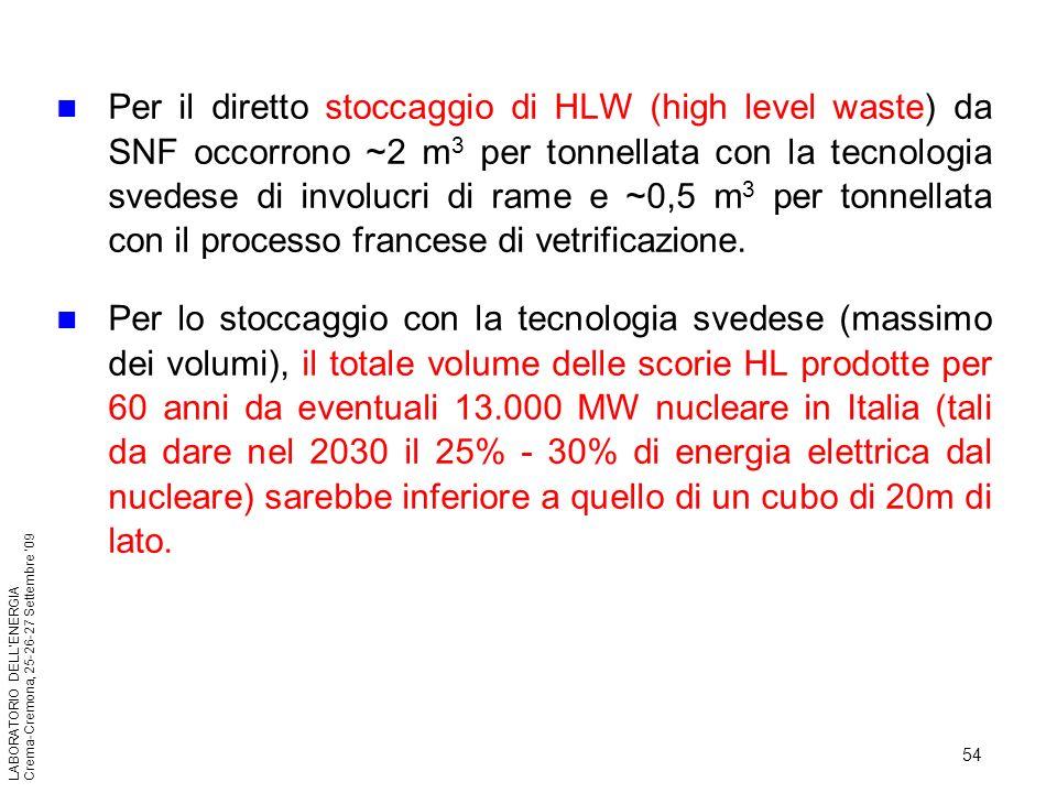 Per il diretto stoccaggio di HLW (high level waste) da SNF occorrono ~2 m3 per tonnellata con la tecnologia svedese di involucri di rame e ~0,5 m3 per tonnellata con il processo francese di vetrificazione.