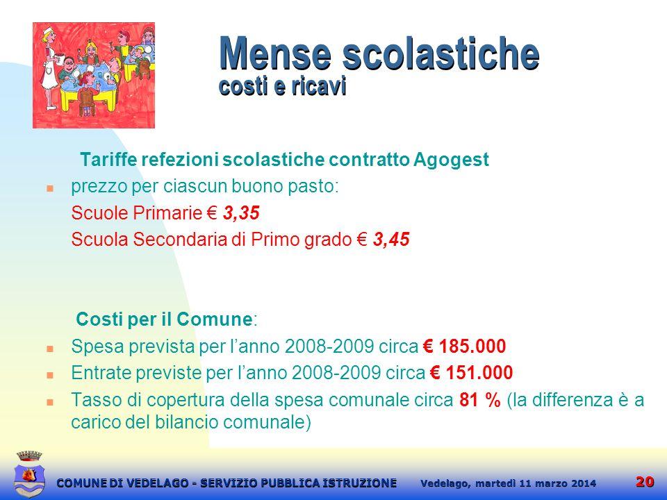 Mense scolastiche costi e ricavi