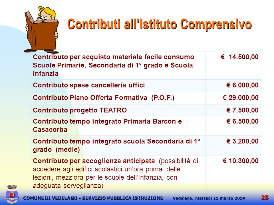 Contributi all'Istituto Comprensivo