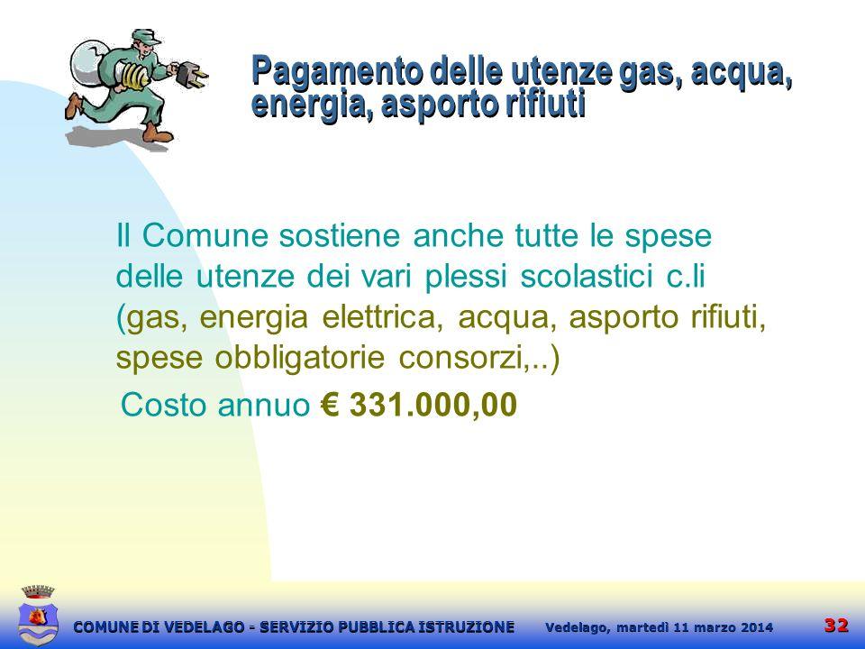 Pagamento delle utenze gas, acqua, energia, asporto rifiuti
