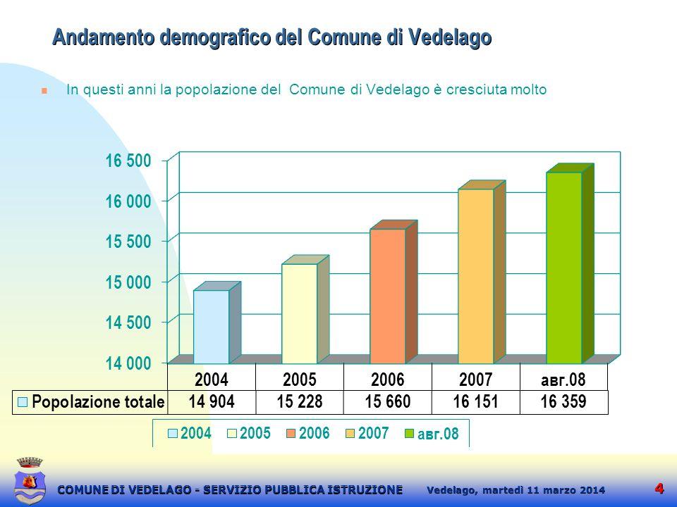 Andamento demografico del Comune di Vedelago