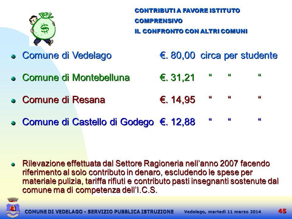 Comune di Vedelago €. 80,00 circa per studente