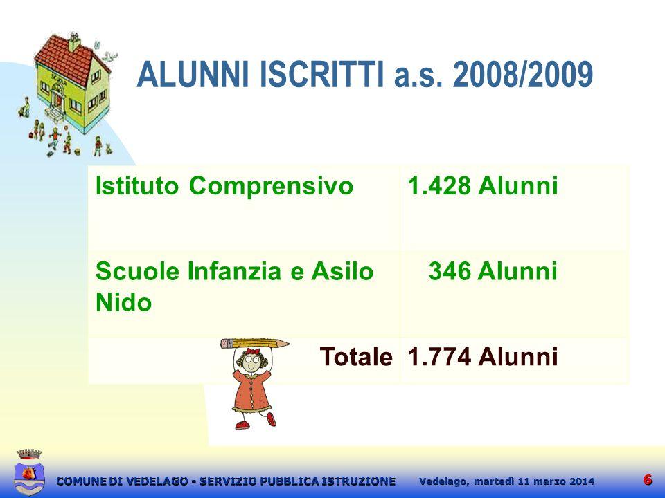 ALUNNI ISCRITTI a.s. 2008/2009 Istituto Comprensivo 1.428 Alunni