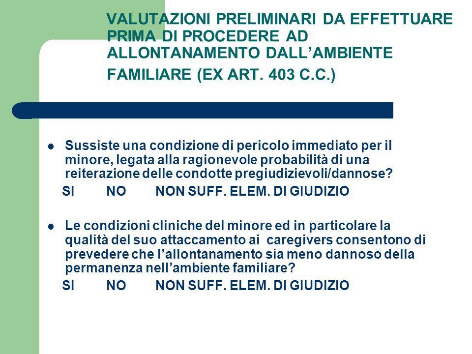 VALUTAZIONI PRELIMINARI DA EFFETTUARE PRIMA DI PROCEDERE AD ALLONTANAMENTO DALL'AMBIENTE FAMILIARE (EX ART. 403 C.C.)