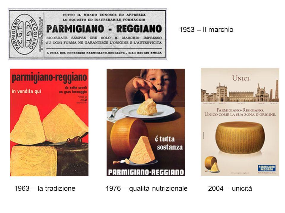 1953 – Il marchio 1963 – la tradizione 1976 – qualità nutrizionale 2004 – unicità