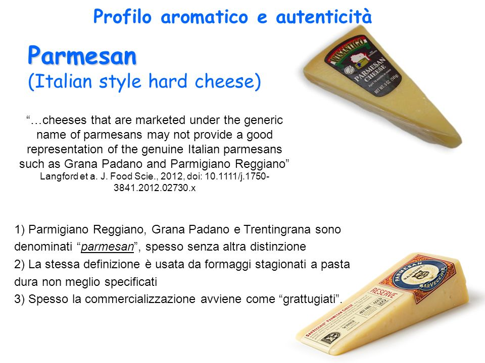 Parmesan Profilo aromatico e autenticità (Italian style hard cheese)