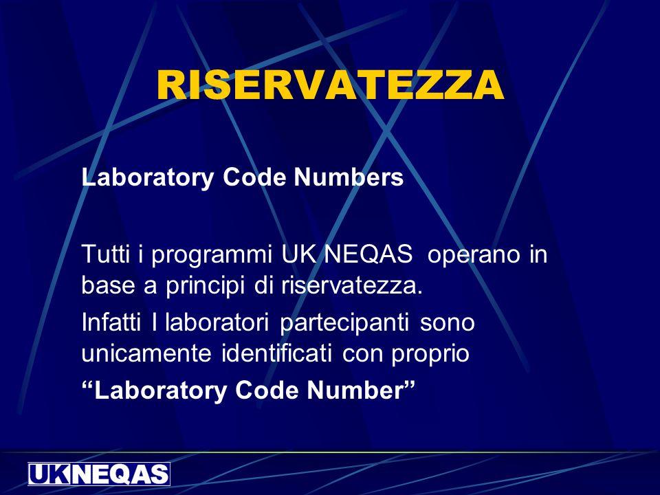 Laboratory Code Numbers