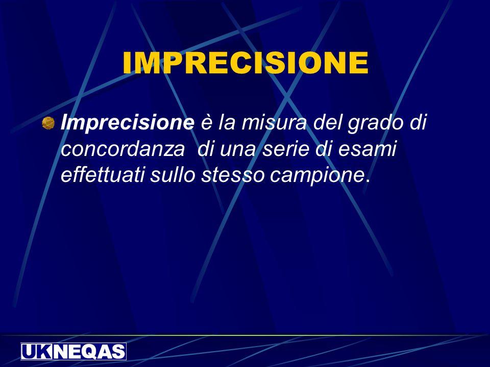 IMPRECISIONE Imprecisione è la misura del grado di concordanza di una serie di esami effettuati sullo stesso campione.
