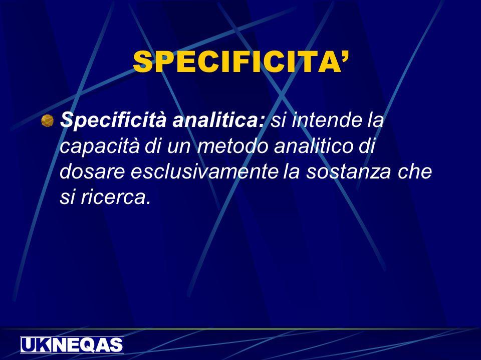 SPECIFICITA' Specificità analitica: si intende la capacità di un metodo analitico di dosare esclusivamente la sostanza che si ricerca.