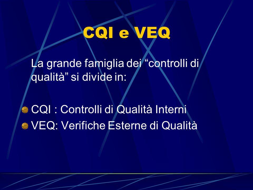 CQI e VEQ La grande famiglia dei controlli di qualità si divide in: