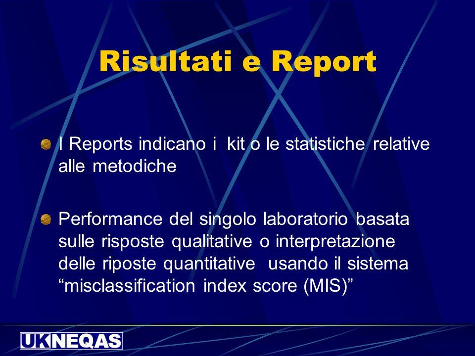Risultati e Report I Reports indicano i kit o le statistiche relative alle metodiche.