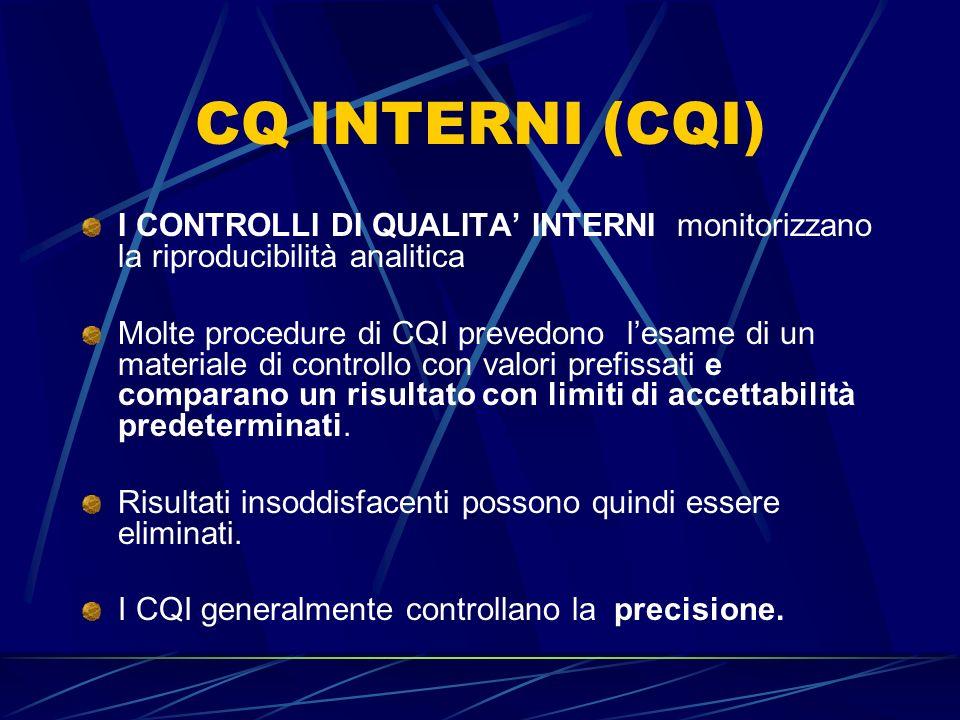 CQ INTERNI (CQI) I CONTROLLI DI QUALITA' INTERNI monitorizzano la riproducibilità analitica.