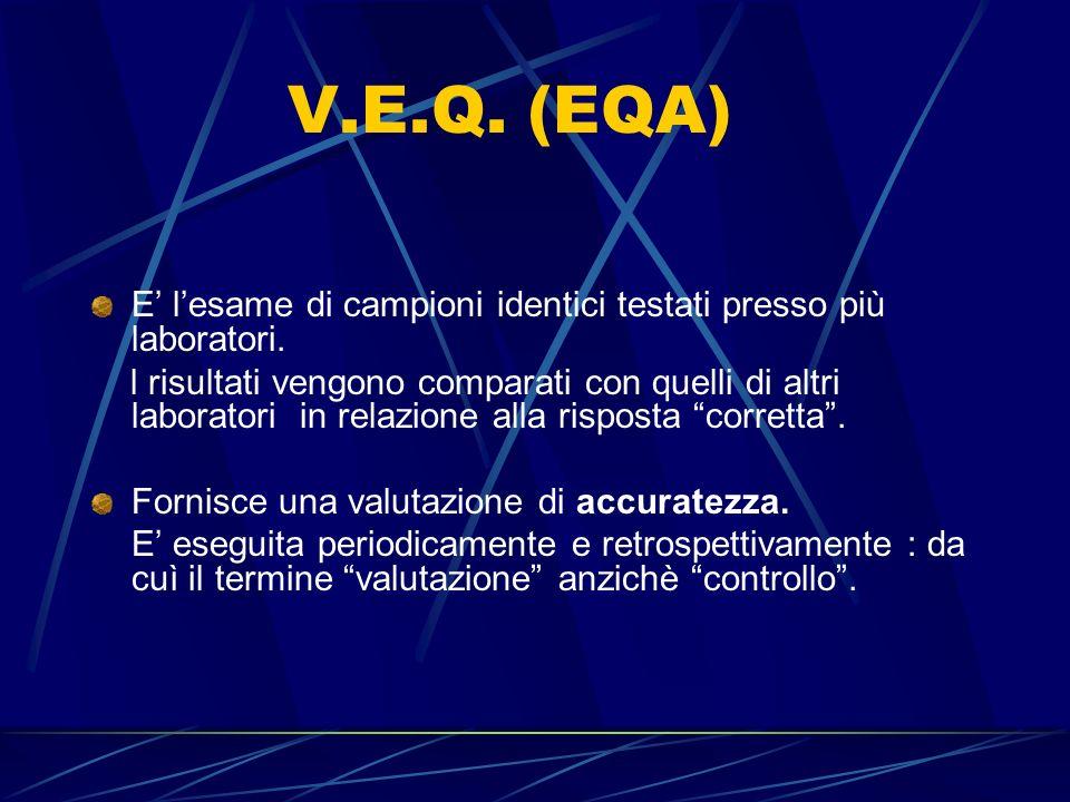 V.E.Q. (EQA) E' l'esame di campioni identici testati presso più laboratori.