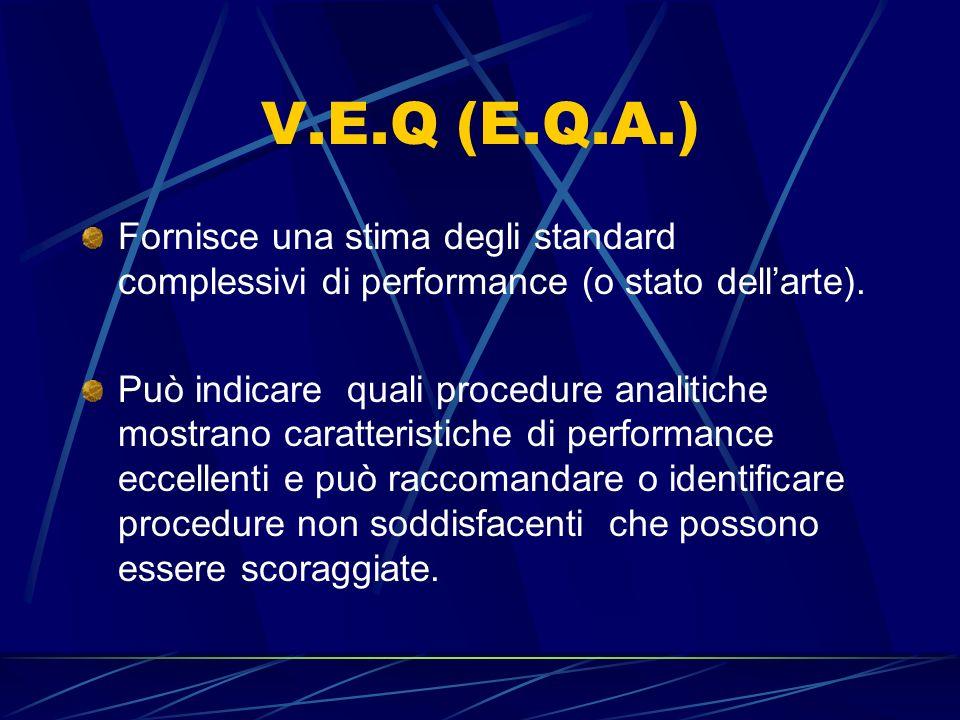 V.E.Q (E.Q.A.) Fornisce una stima degli standard complessivi di performance (o stato dell'arte).