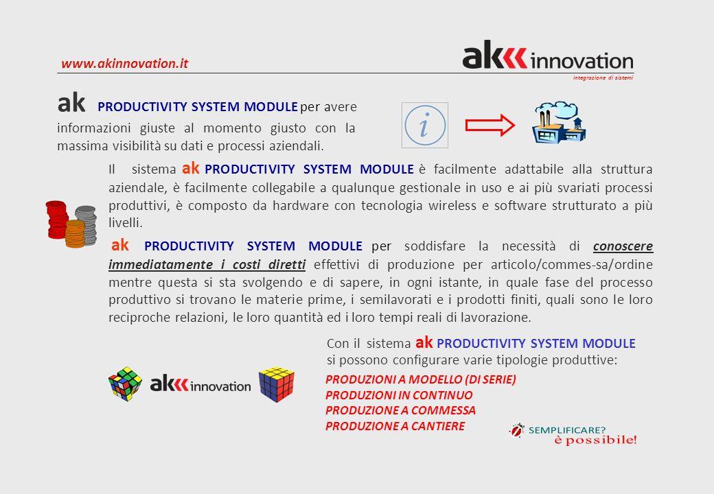 ak PRODUCTIVITY SYSTEM MODULE per avere informazioni giuste al momento giusto con la massima visibilità su dati e processi aziendali.