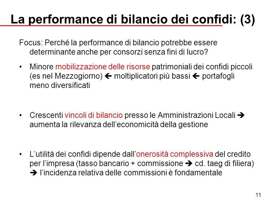 La performance di bilancio dei confidi: (3)