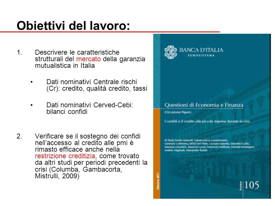 Obiettivi del lavoro: Descrivere le caratteristiche strutturali del mercato della garanzia mutualistica in Italia.