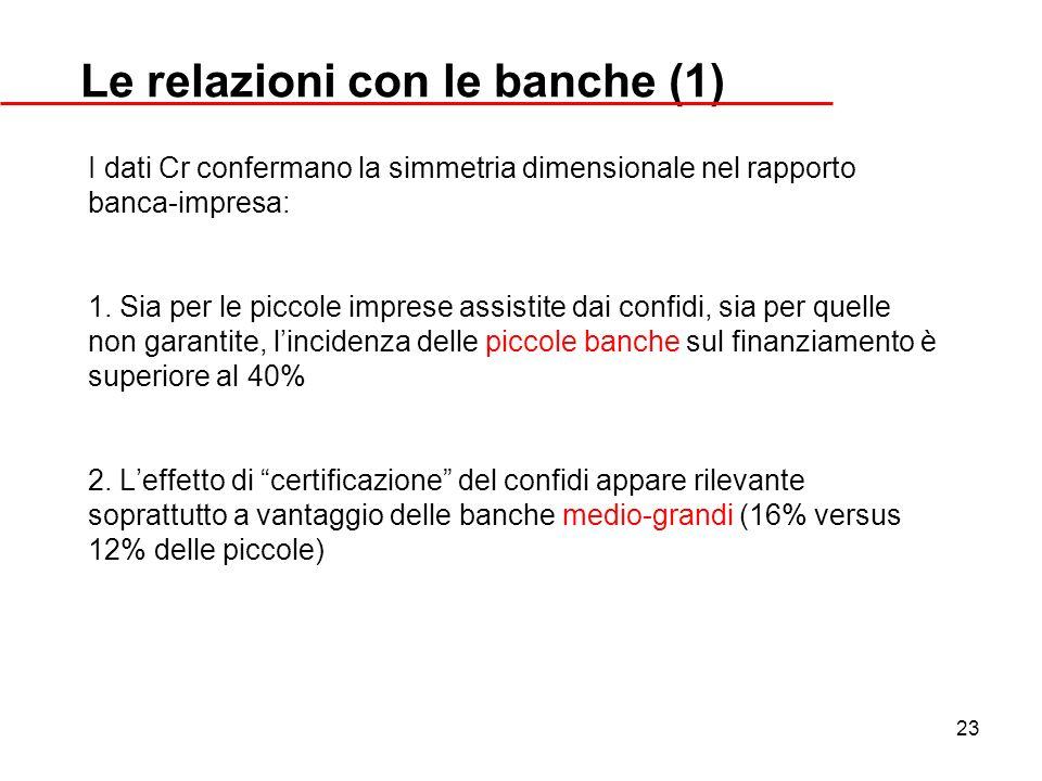 Le relazioni con le banche (1)