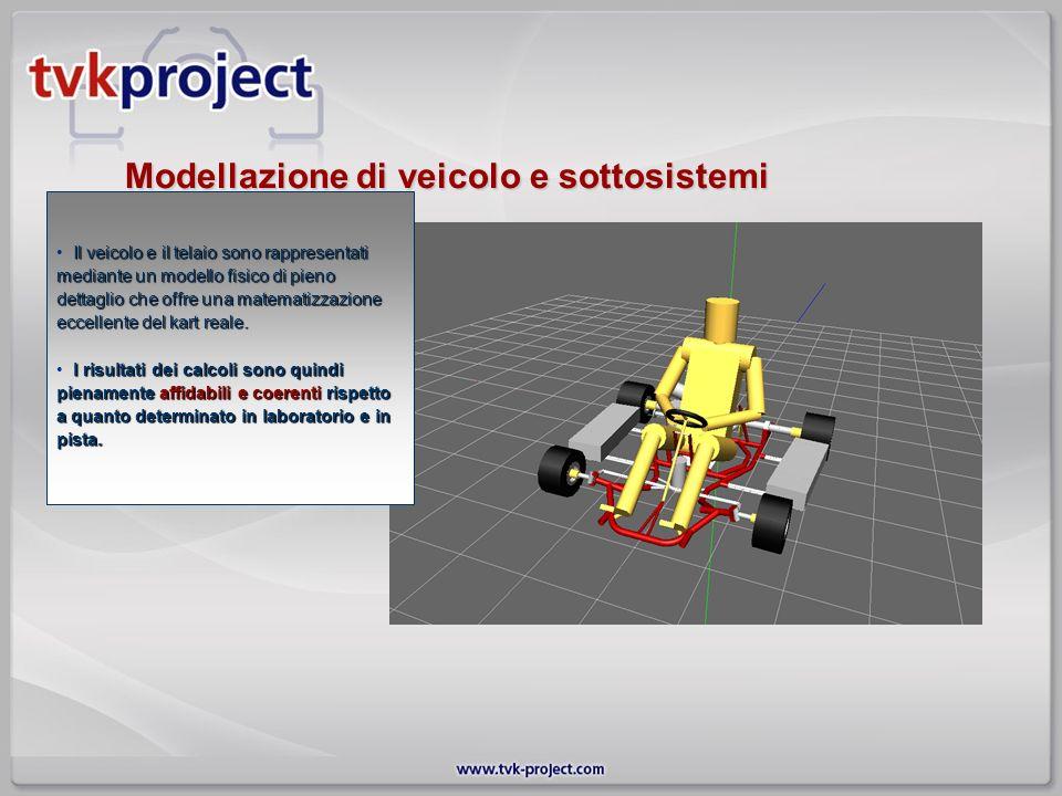 Modellazione di veicolo e sottosistemi