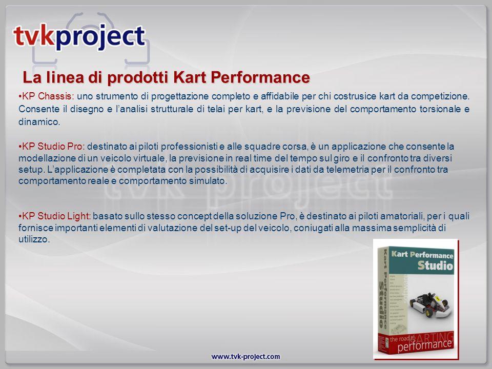 La linea di prodotti Kart Performance