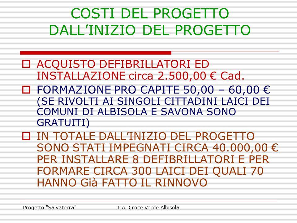 COSTI DEL PROGETTO DALL'INIZIO DEL PROGETTO