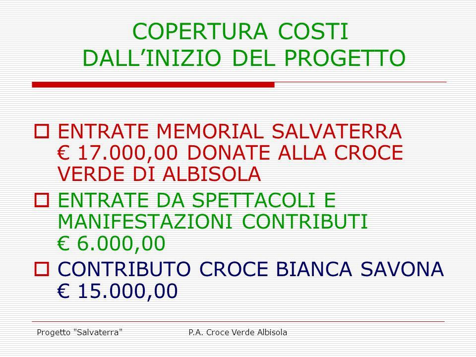 COPERTURA COSTI DALL'INIZIO DEL PROGETTO