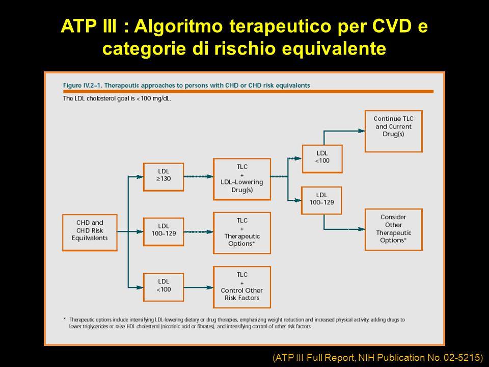 ATP III : Algoritmo terapeutico per CVD e categorie di rischio equivalente