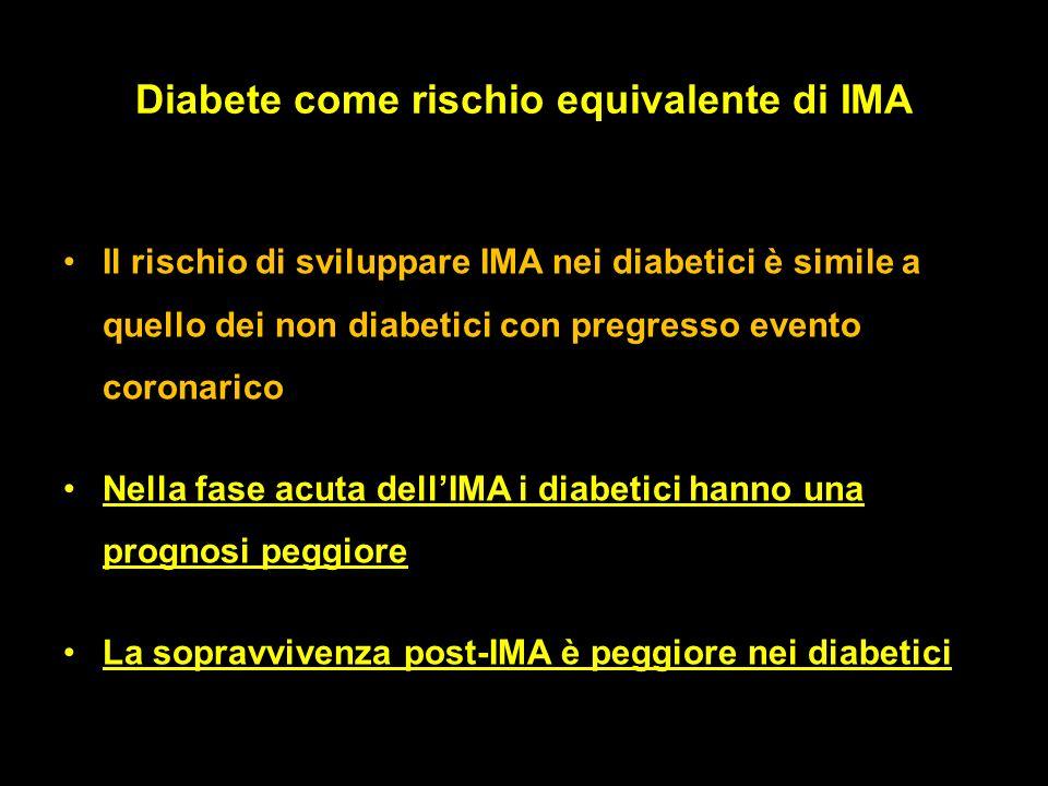 Diabete come rischio equivalente di IMA