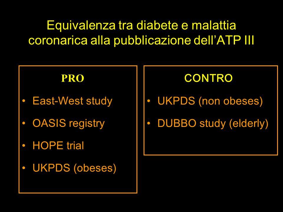 Equivalenza tra diabete e malattia coronarica alla pubblicazione dell'ATP III