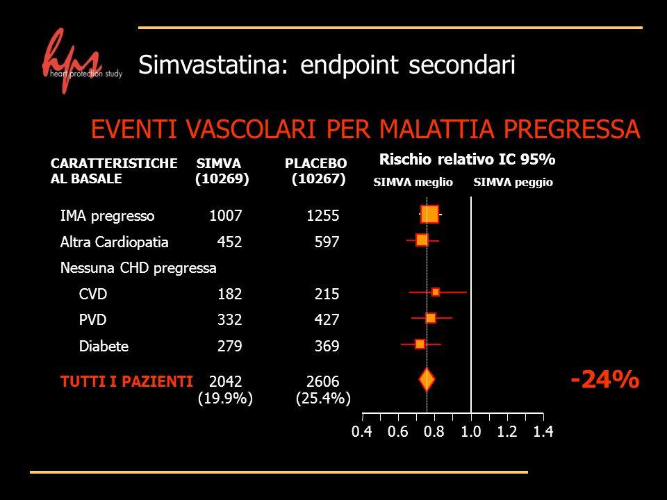 Simvastatina: endpoint secondari