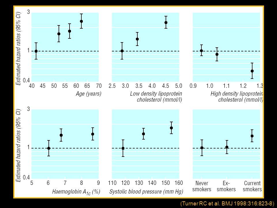 (Turner RC et al. BMJ 1998:316:823-8)