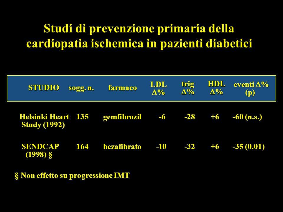Studi di prevenzione primaria della cardiopatia ischemica in pazienti diabetici