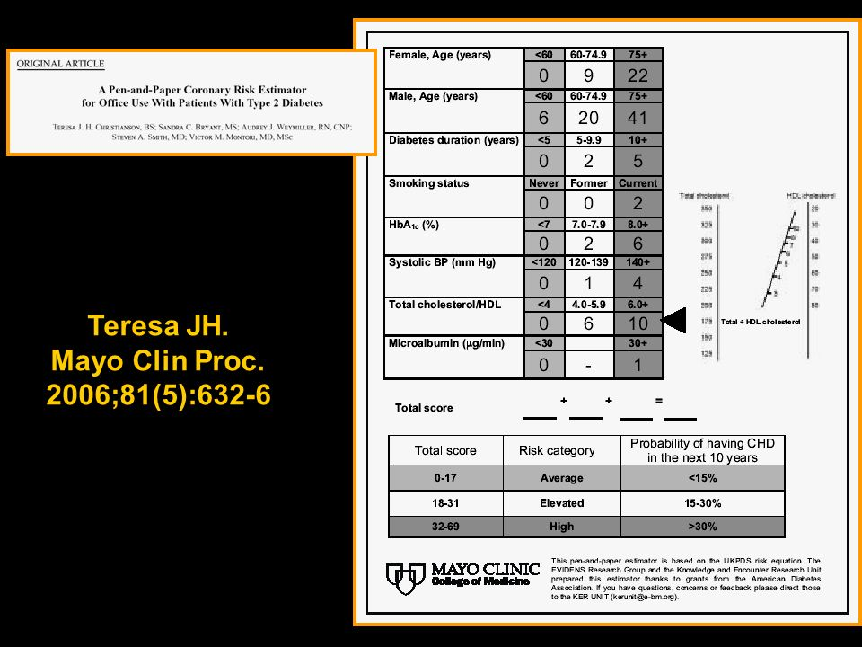 Teresa JH. Mayo Clin Proc. 2006;81(5):632-6
