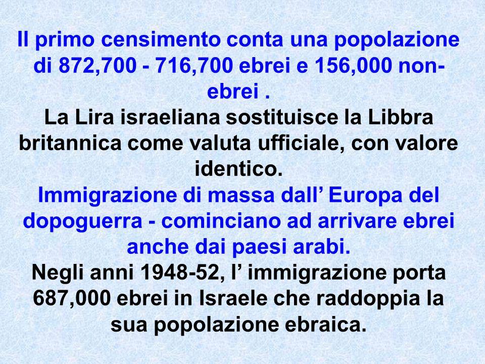Il primo censimento conta una popolazione di 872,700 - 716,700 ebrei e 156,000 non-ebrei .