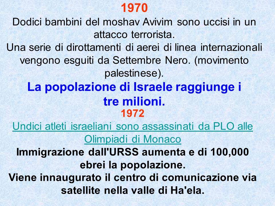 1970 La popolazione di Israele raggiunge i tre milioni.
