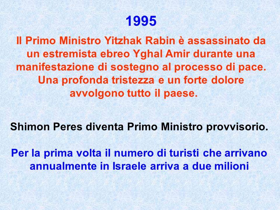 Shimon Peres diventa Primo Ministro provvisorio.