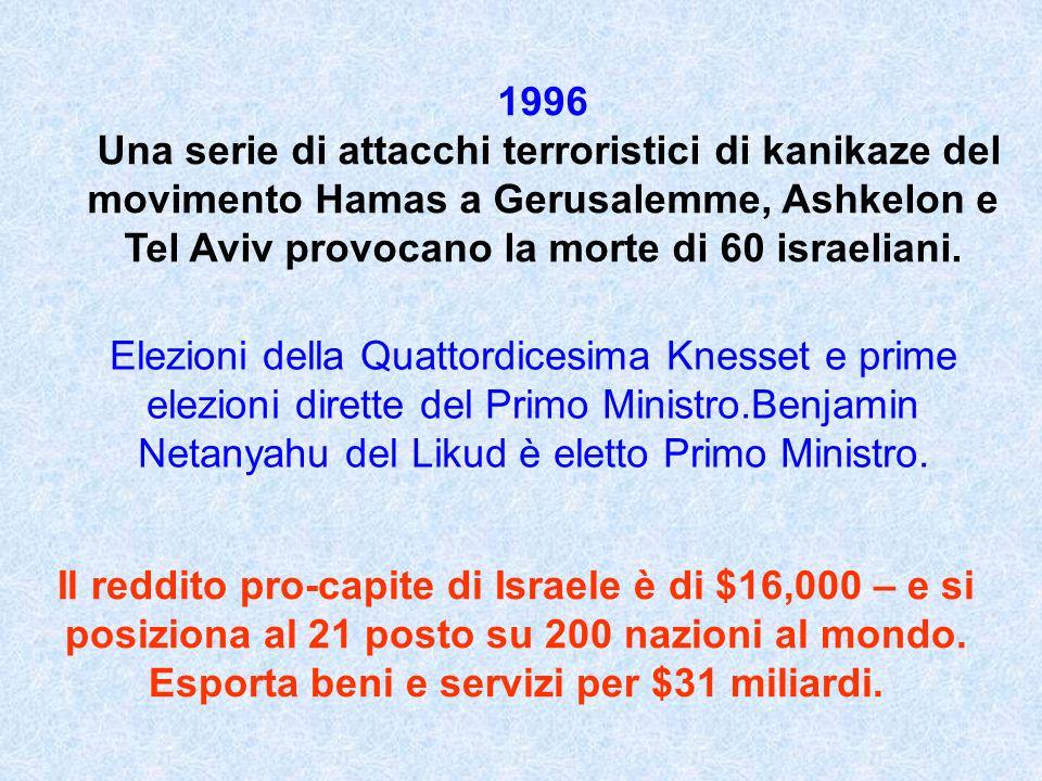 1996 Una serie di attacchi terroristici di kanikaze del movimento Hamas a Gerusalemme, Ashkelon e Tel Aviv provocano la morte di 60 israeliani.