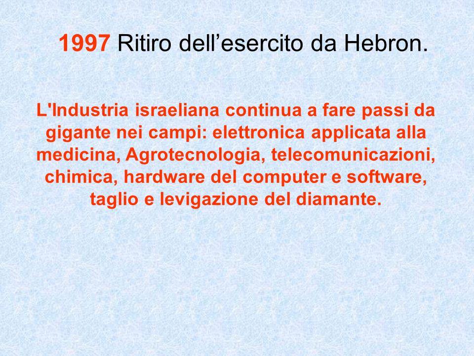 1997 Ritiro dell'esercito da Hebron.