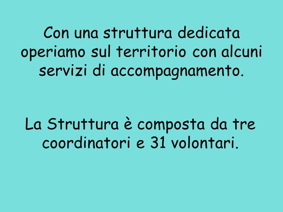 La Struttura è composta da tre coordinatori e 31 volontari.