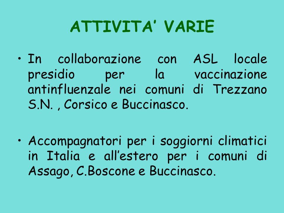 ATTIVITA' VARIE In collaborazione con ASL locale presidio per la vaccinazione antinfluenzale nei comuni di Trezzano S.N. , Corsico e Buccinasco.