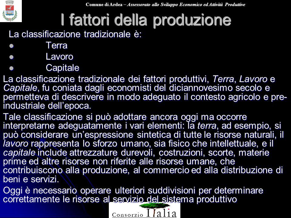 I fattori della produzione
