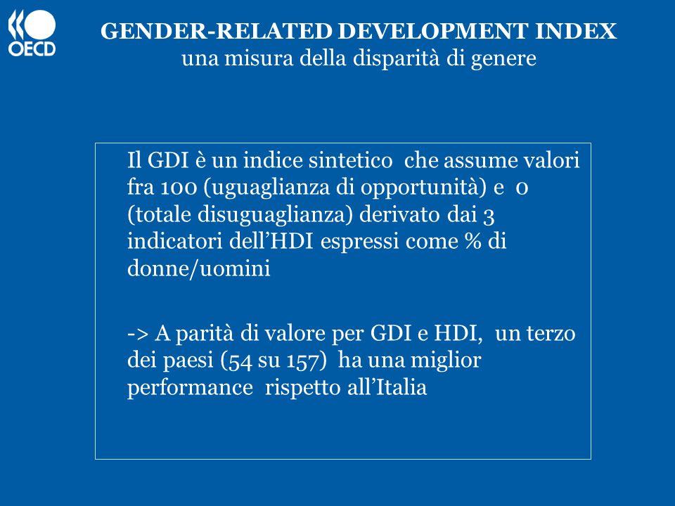 GENDER-RELATED DEVELOPMENT INDEX una misura della disparità di genere