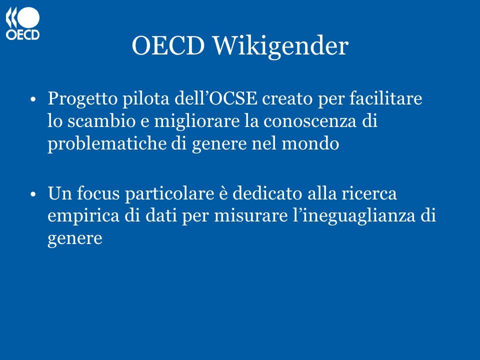 OECD WikigenderProgetto pilota dell'OCSE creato per facilitare lo scambio e migliorare la conoscenza di problematiche di genere nel mondo.