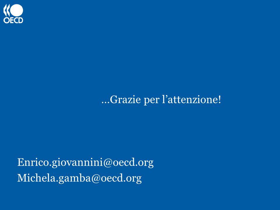 …Grazie per l'attenzione. Enrico. giovannini@oecd. org Michela